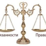 7 класс. Тема 5. Права и обязанности гражданина